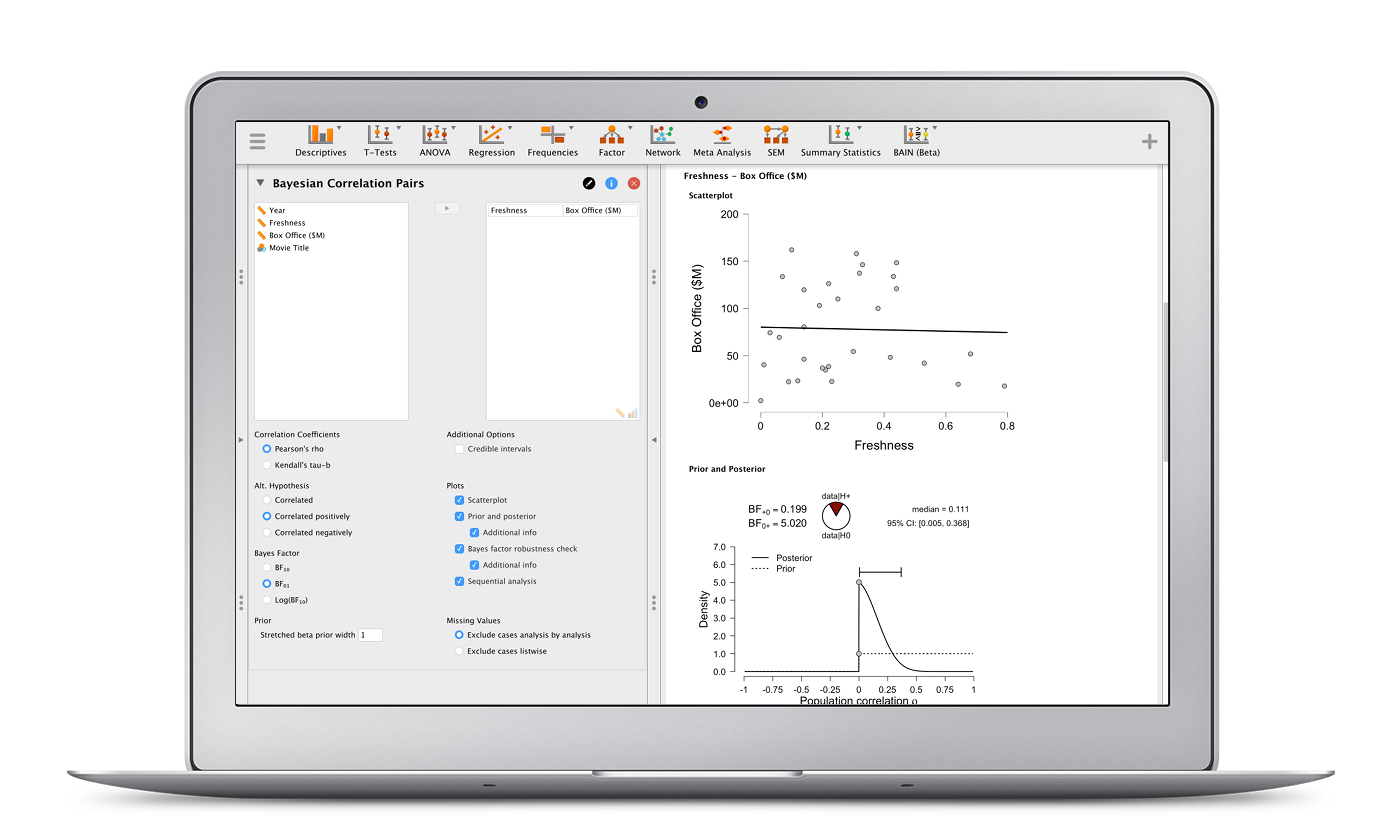 JASP - A Fresh Way to Do Statistics